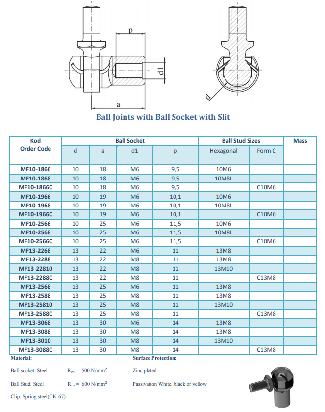 Ball Joints Din 71802